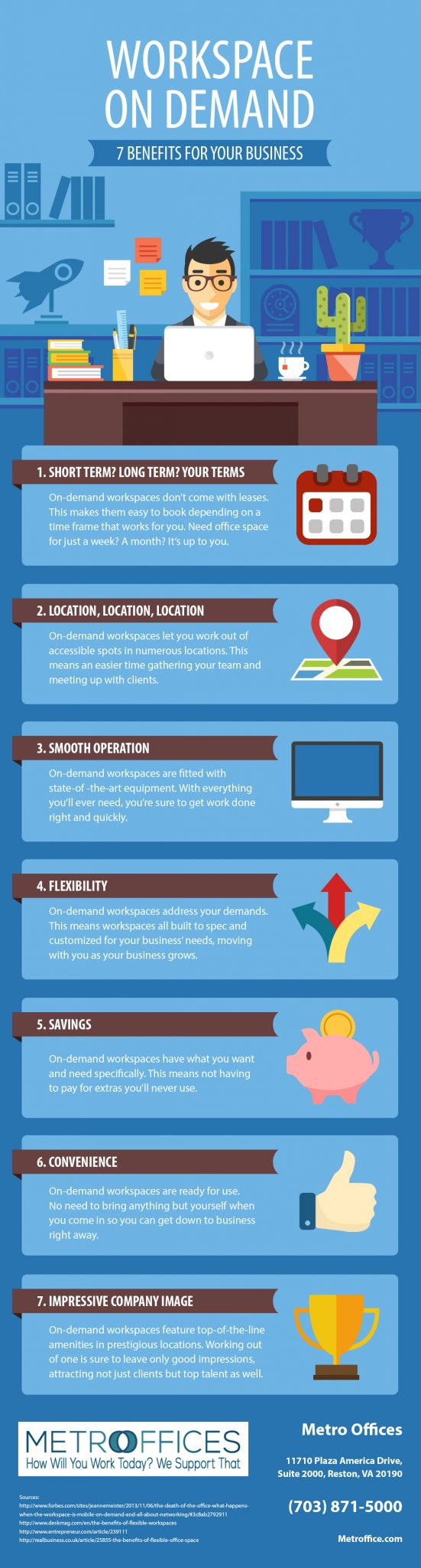 Infographic - 7 Worskspace on Demand Benefits For Your Business